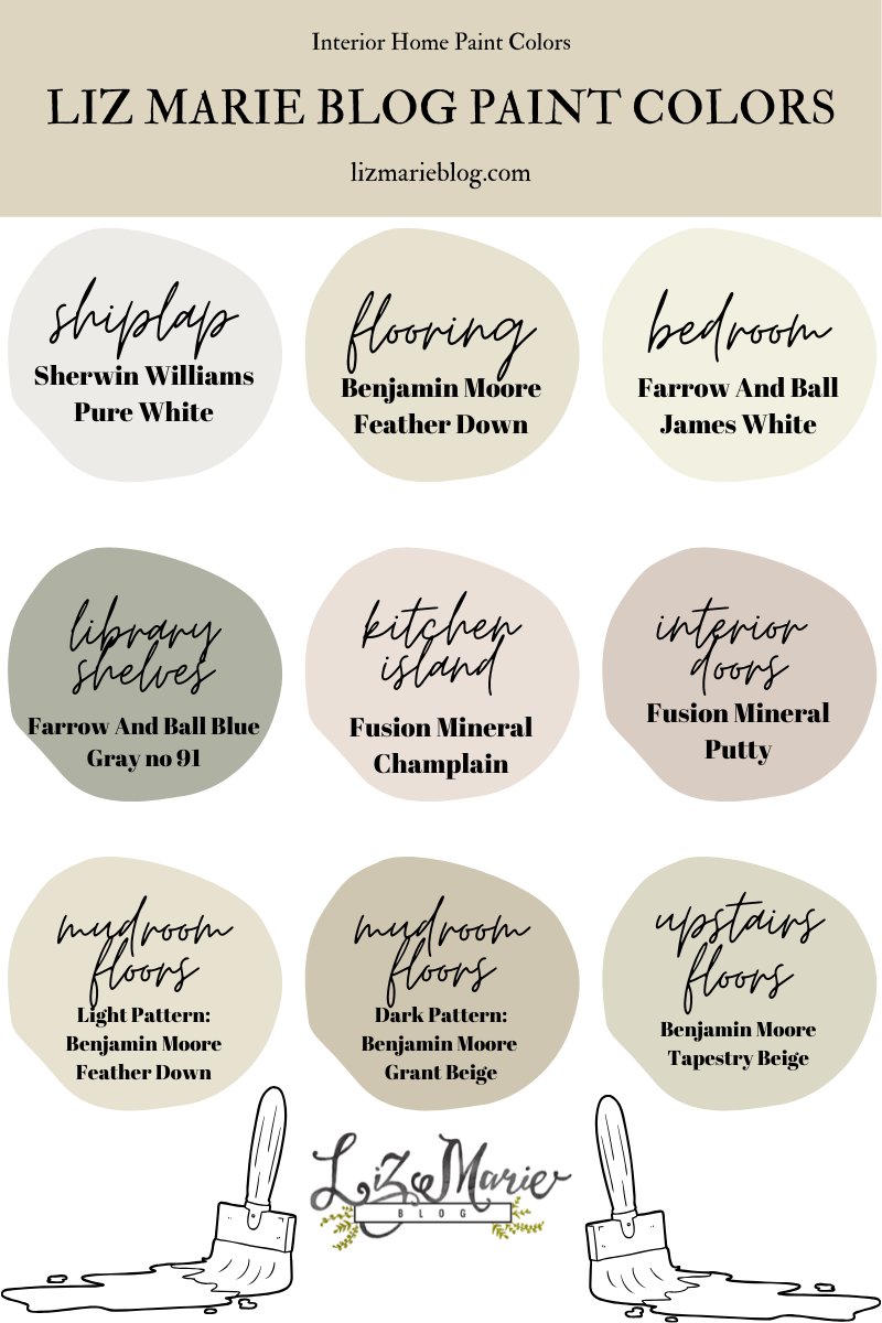 Paints We Use In Our Home