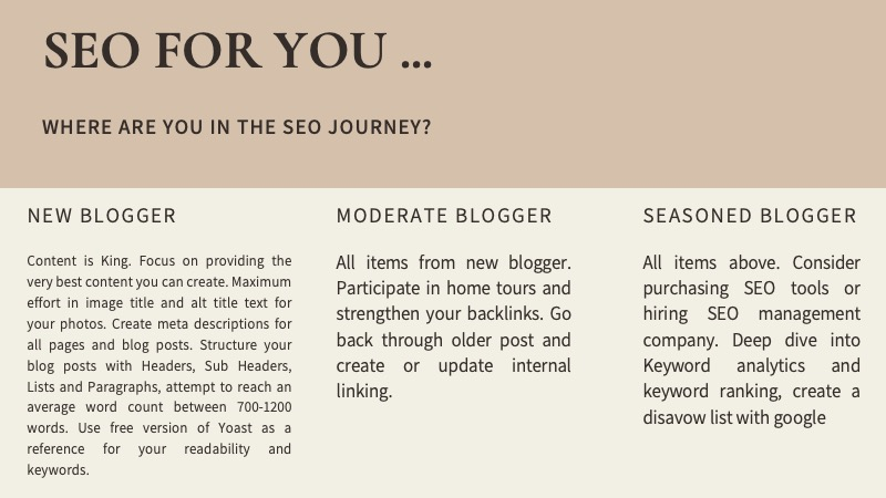 Where are you on your SEO journey